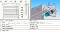 Door Mechanisms & Outstanding Door Mechanisms Door ...