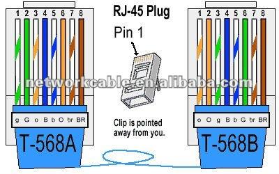 cat 5 wiring diagram uk 2000 chevy blazer stock radio utp/stp/ftp/sftp rj45 plug/connector cat5e/cat6 - buy cat5e/cat6,plenum ...