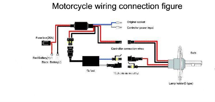 bikemaster wiring diagram
