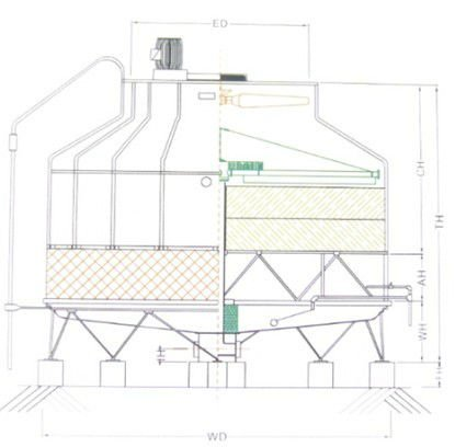 Cooling Tower: Working Principle Of Cooling Tower