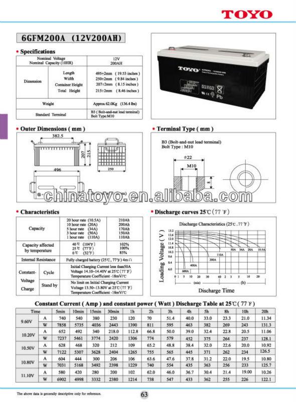 Deep Cycle Battery 12v Battery 12v 200ah Lead Acid Battery
