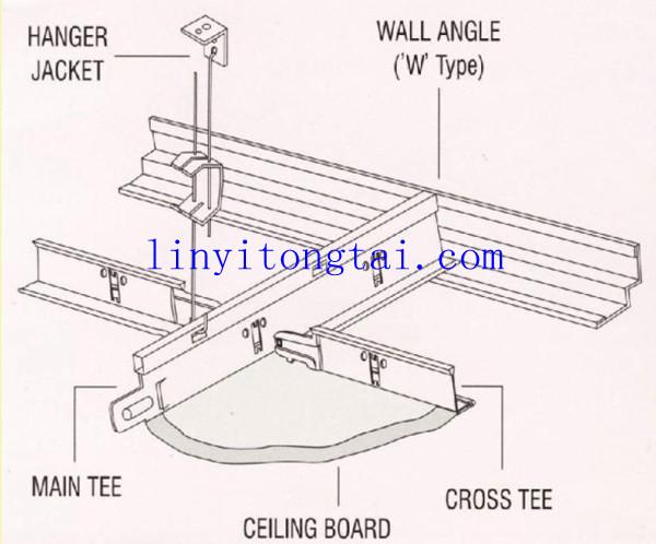 Usg Drywall Suspension System Installation Instructions