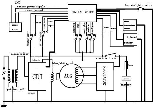 Chinese 90cc 4 Wheeler Wire Diagram : 35 Wiring Diagram