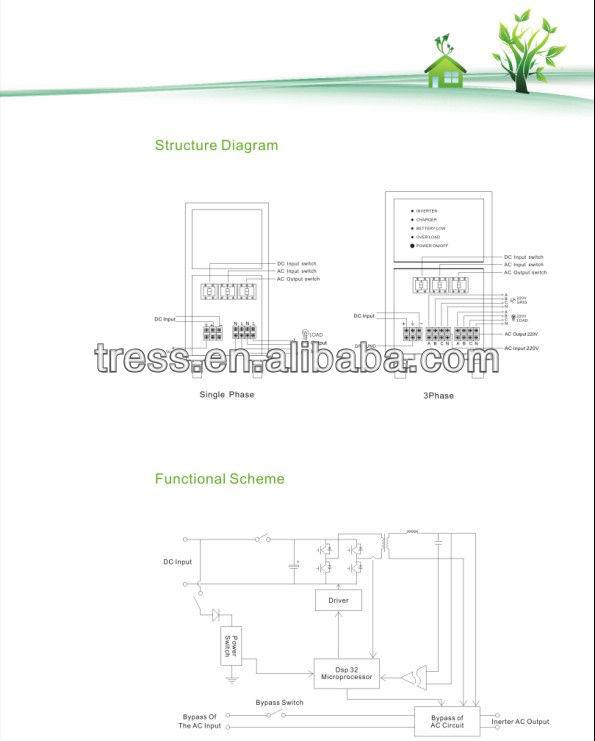 3000w Pure Sine Wave Off Grid Inverter ( 1kw 2kw 3kw 4kw