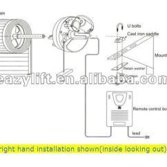 Roll Up Door Motor Wiring Diagram 2004 Kia Optima Automatic Garage Openers, View Door, Eazylift Product Details From ...