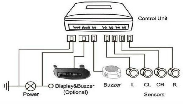 Wireless Car Parking Sensors With Sonar Sensors For Blind