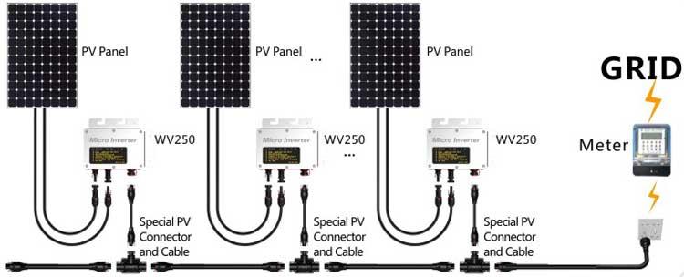 Solar Power System Micro Inverter Wv-250 (no Monitoring