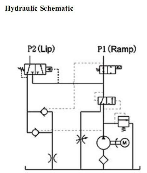 Loading Dock Leveler Wiring Diagram Kelley Dock Levelers