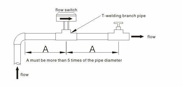 Water Flow Switch Wiring Diagram : 32 Wiring Diagram