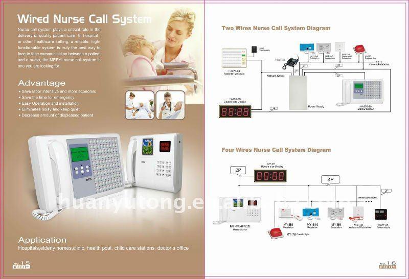dukane nurse call wiring diagram 1990 honda accord radio on intercom honeywell ~ elsavadorla