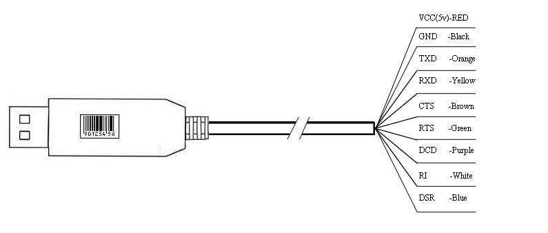 rj45 cable wiring diagram jeep tj ftdi ft232rl ft231x usb rs232 wire end - buy serial ftdi,usb cable,usb ...