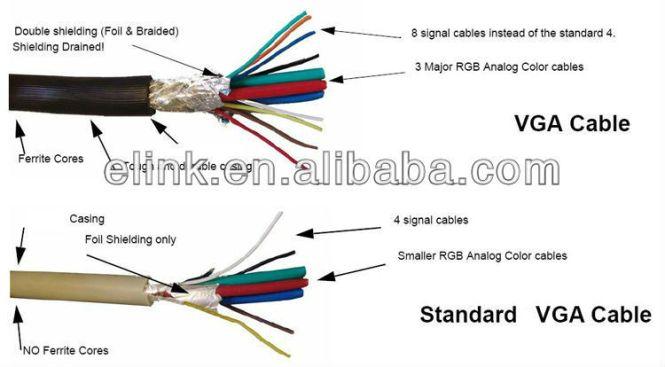 15 pin vga wiring diagram - wiring diagram,