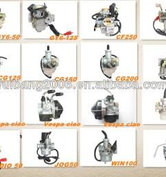 pw80 py80 carbi carburetor carb jianshe py pw peewee 80 motorbike [ 1024 x 768 Pixel ]