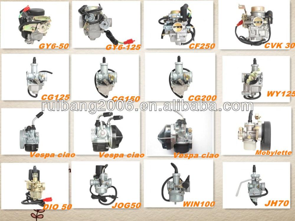 medium resolution of pw80 py80 carbi carburetor carb jianshe py pw peewee 80 motorbike