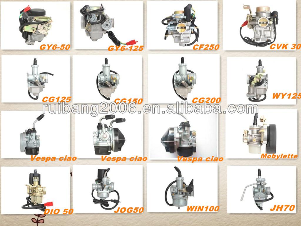 hight resolution of pw80 py80 carbi carburetor carb jianshe py pw peewee 80 motorbike
