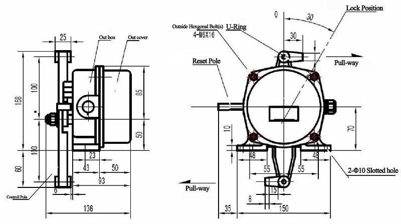 Conveyor Pull Cord Switch Wiring Diagram : 40 Wiring
