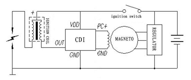 GN125 CDI unit of motorcycle parts, View CDI, jantel