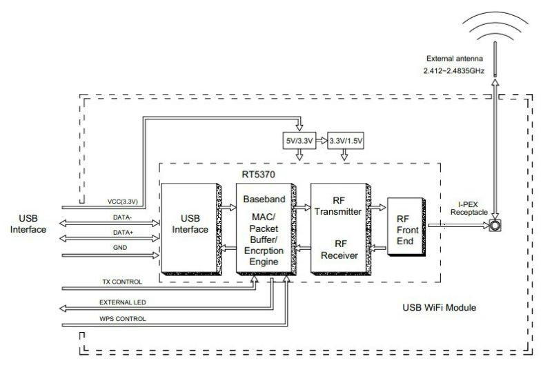 wireless router circuit diagram
