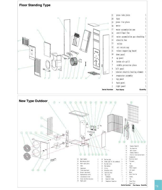 Floor Standing Mounted Air Conditioning 36000btu Floor