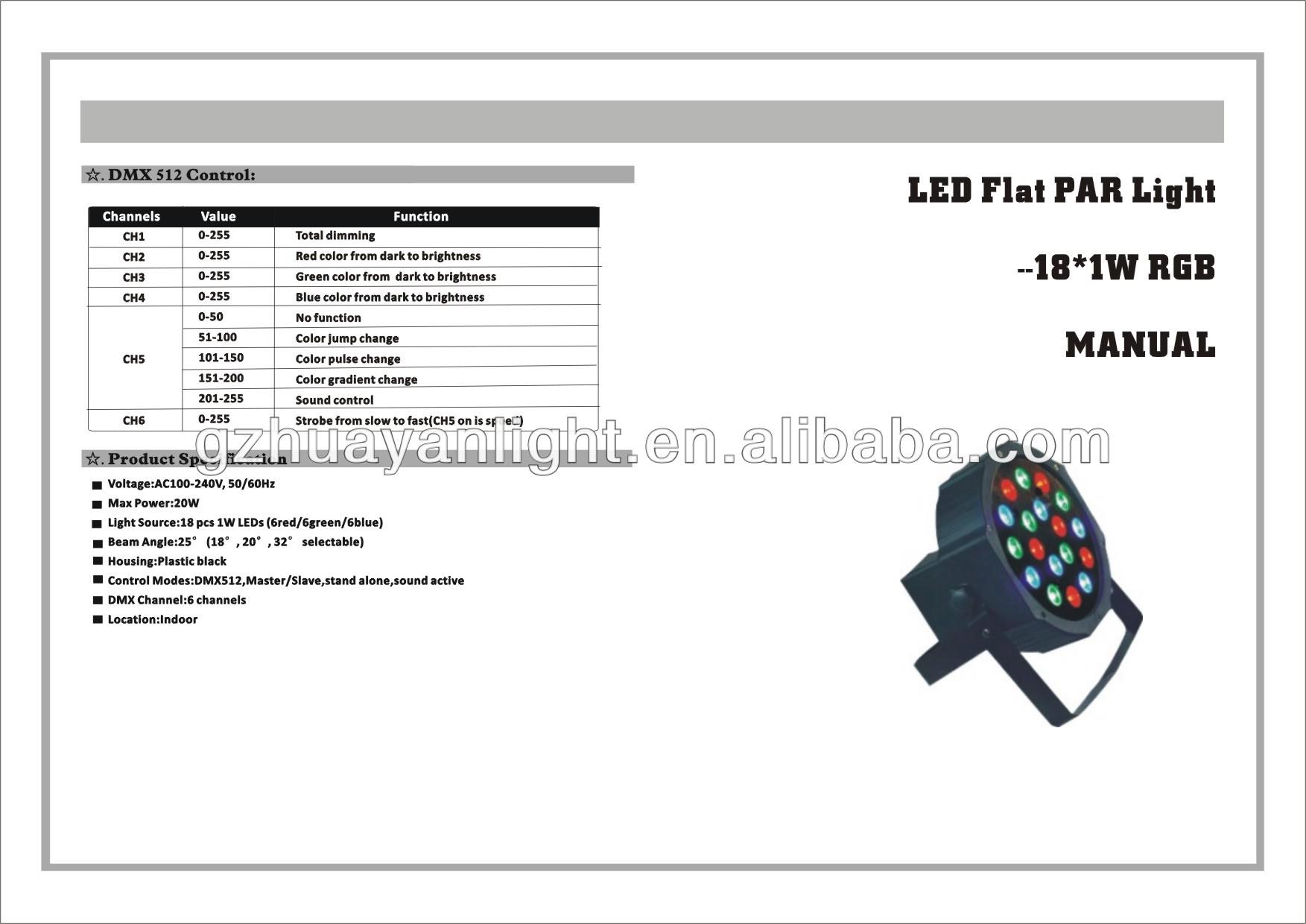 LED PAR 18 PCS 1W Flat Par Light 27.27usd/pcs Only, View