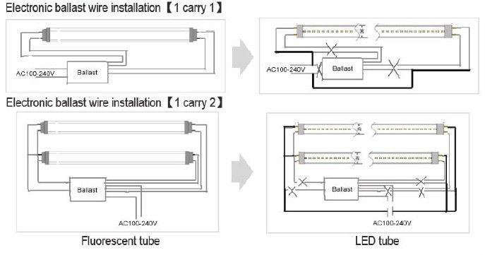 Led Tube Light Circuit Diagram T5 Buy Led Tube Light Circuit