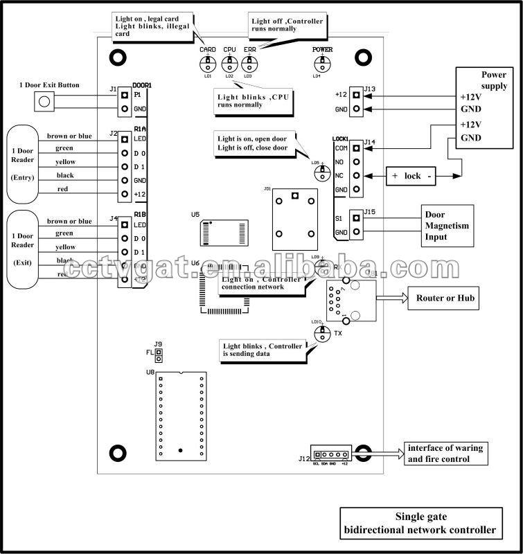 Door Access Control Wiring Diagram On Card Reader Wiring