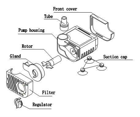 Water Pump High Capacity(Model No.:PT-1100-160), View