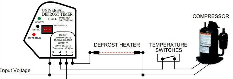 Sankyo Defrost Timer Wiring Diagram 8141 20 Defrost Timer