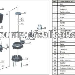 What Is Data Flow Diagram Level 0 Residential Electrical Wiring Diagrams Symbols Hs2.4s Submersible Pump Tsurumi - Buy Pump,submersible ...