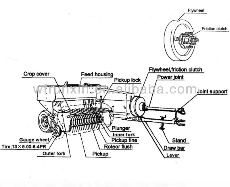[DIAGRAM] Ford 530 Baler Wiring Diagram FULL Version HD
