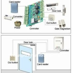 Typical Wiring Diagram Fisher Minute Mount 2 Plow Tcp/ip Magnetic Lock Door Access Control System - Buy System,door ...