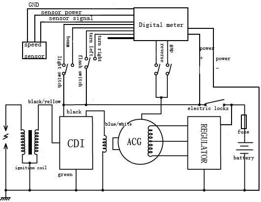 Zongshen Cb250 Wiring Diagram