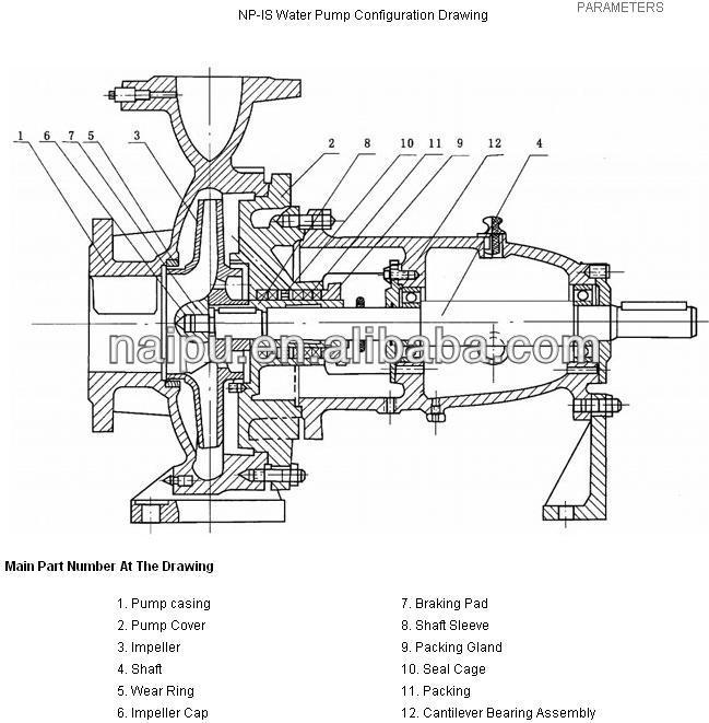Diesel / Electrical Irrigation Horizontal 6x4 Water Pump