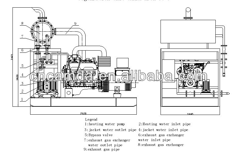 Steam Boiler: July 2017