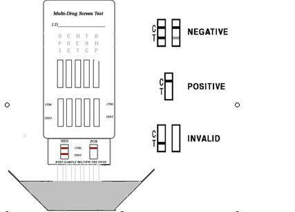 Medical Diagnostic Drug Test cup, DOA test cup,urine DOA