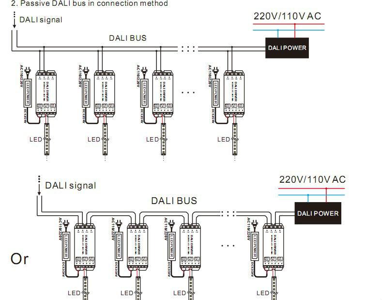 Lt-401-10a,Dali Led Dimming Driver;10a*1channel++0-10v