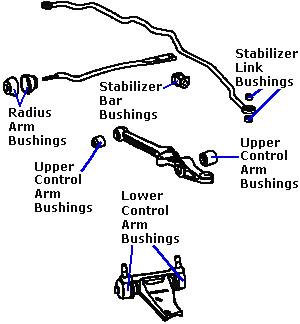 Bmw Engine Diagram E32 BMW B38 Engine Wiring Diagram ~ Odicis