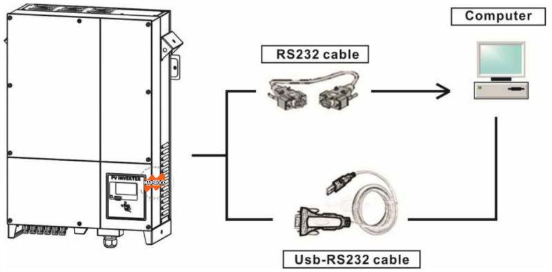 20000W/20KW Grid Tie Inverter Three Phase PV Inverter with