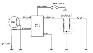Digital Cdi Of Motorcycle Ybr125(ac)  Buy Cdi Unit