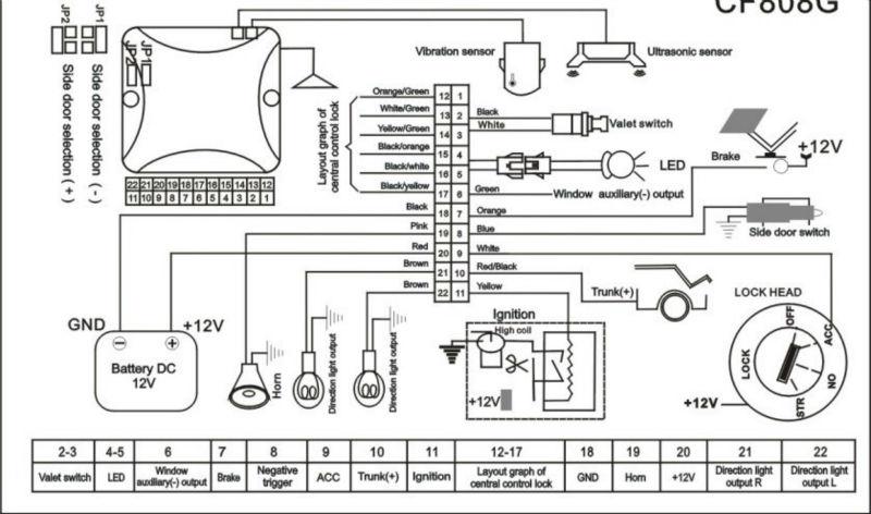 commando alarm wiring diagram