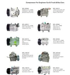 truck ac compressor diagram explore schematic wiring diagram u2022 bitzer compressor wiring diagram 2008 silverado [ 1000 x 1320 Pixel ]