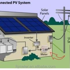 Solar Panel Meter Wiring Diagram Arco Phase Converter Home Qt4 Preistastisch De Rh 12 Skriptex