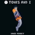 Tones and I - Dance Monkey Mp3 Download