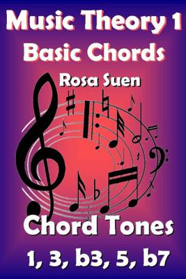 Music Theory - Rosa Suen