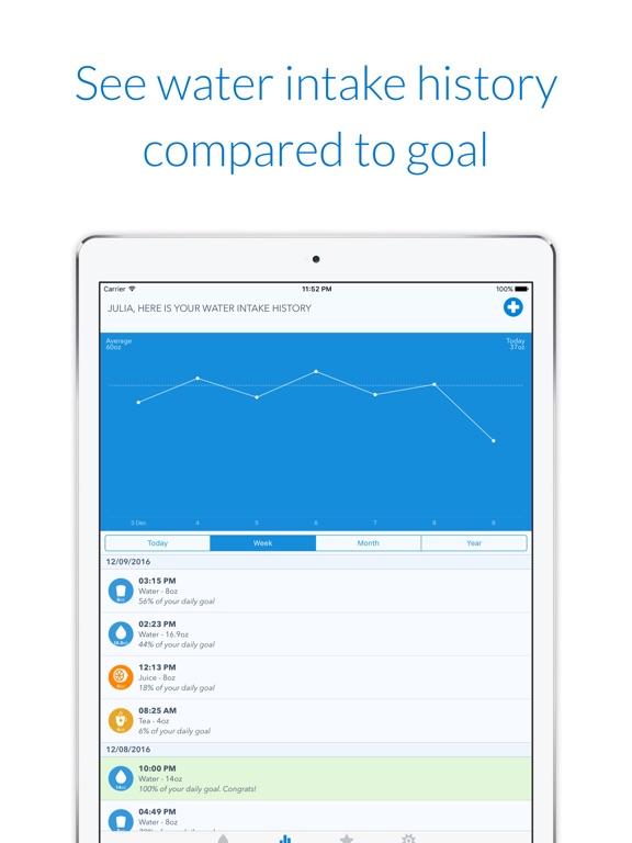 576x768bb Water Minder als Gratis iOS App der Woche Apple Apple iOS Gadgets Technology
