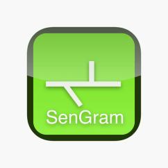 Website That Diagram Sentences Gallbladder Location Sengram Sentence Diagramming On The App Store