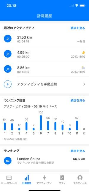 Runtastic PRO ランニング&ウォーキング Screenshot