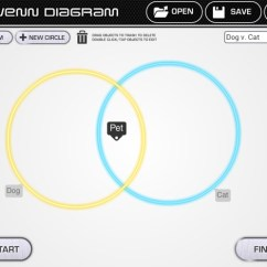 Cendrillon Venn Diagram How To Draw Shear And Bending Moment Diagrams On The App Store 4