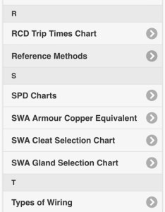 Electrical tools and reference screenshot also by pro certs software ltd rh appadvice