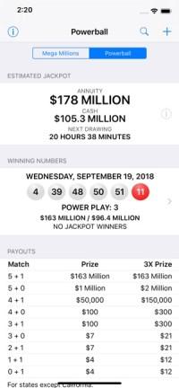 By Photo Congress || Ohio Lottery Pick 4 Payouts